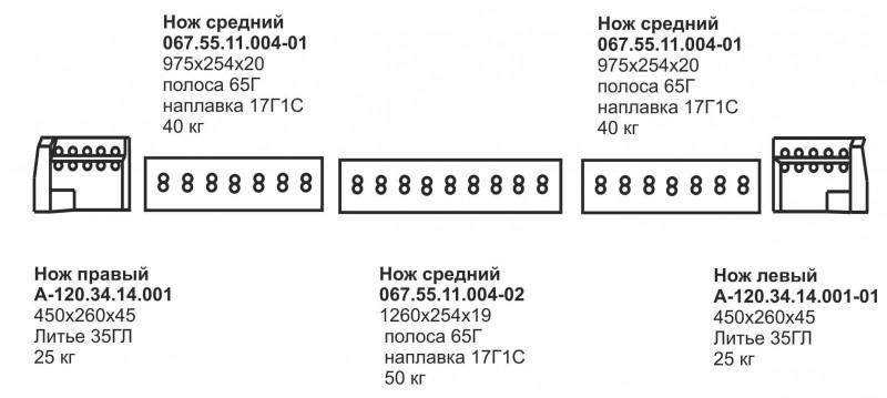 Комплект ножей Б-10, Б-170 2х3 (болотно-поворотный отвал)