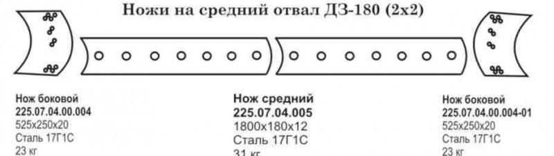 Комплект ножей ДЗ-180, ДЗ-143 2х2 (средний отвал, наплавка)