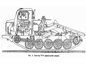 Схема раздатки на тт-4
